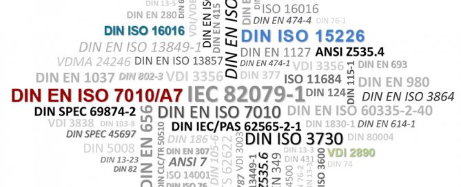 Normen und Richtlinien DIN ISO 16016, DIN EN ISO 7010/A7, DIN ISO 15226, VDI 2890