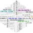 Normen-Richtlinien DIN EN ISO 17664, DIN EN 13878, DIN EN 131-3, DIN EN 13306, DIN EN 82079-1