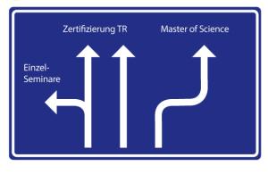 TR-Schild