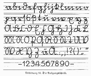 Die deutsche Ausgangsschrift nach Ludwig Sütterlin