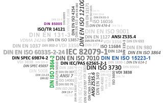 Normen-Richtlinien DIN 85005, DIN EN ISO 15223-1, DIN ISO 3864-2