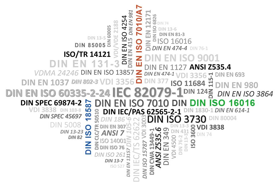 Normen-Richtlinien DIN ISO 18587, DIN EN ISO 7010/A7, DIN ISO 16016