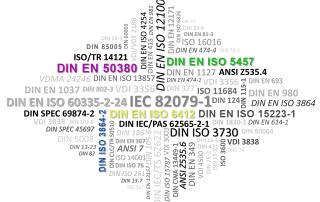 Normen-Richtlinien DIN ISO 3864-2, DIN EN 50380, DIN EN ISO 5457, DIN EN ISO 5457, DIN EN ISO 6412-Reihe
