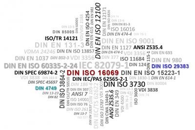 Normen-Richtlinien DIN EN ISO 9687, DIN ISO 29383, DIN ISO 16069:2018-10
