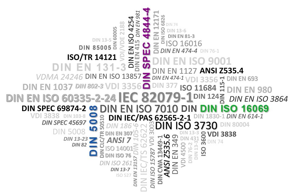 Normen und Richtlinien Technische Dokumentation DIN 5008, DIN ISO 16069, DIN SPEC 4844-4