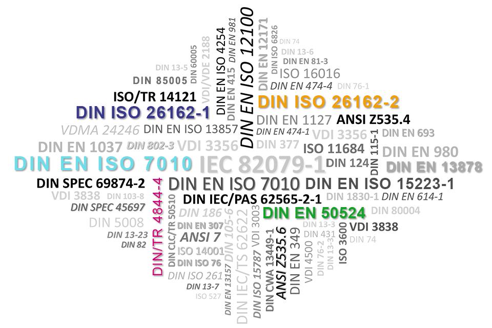 Normen und Richtlinien Technische Dokumentation DIN ISO 26162-1, DIN ISO 26162-2, DIN EN 50524, DIN EN ISO 7010, DIN/TR 4844-4, VDI Terminologiedatenbank