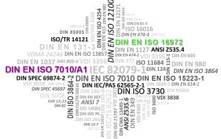 Normen und Richtlinien Technische Dokumentation DIN EN ISO 16972, DIN EN ISO 7010/A1
