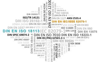Normen und Richtlinien Technische Dokumentation DIN EN IEC/IEEE 82079-1, DIN EN ISO 18113