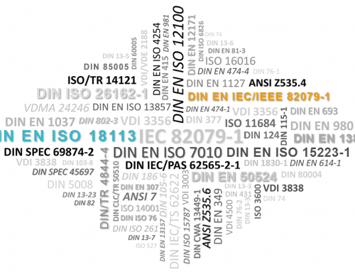 Normen mit Relevanz für die Technische Dokumentation – September 2021